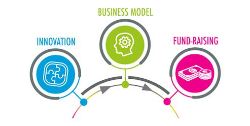 Gene.iO Valuation process